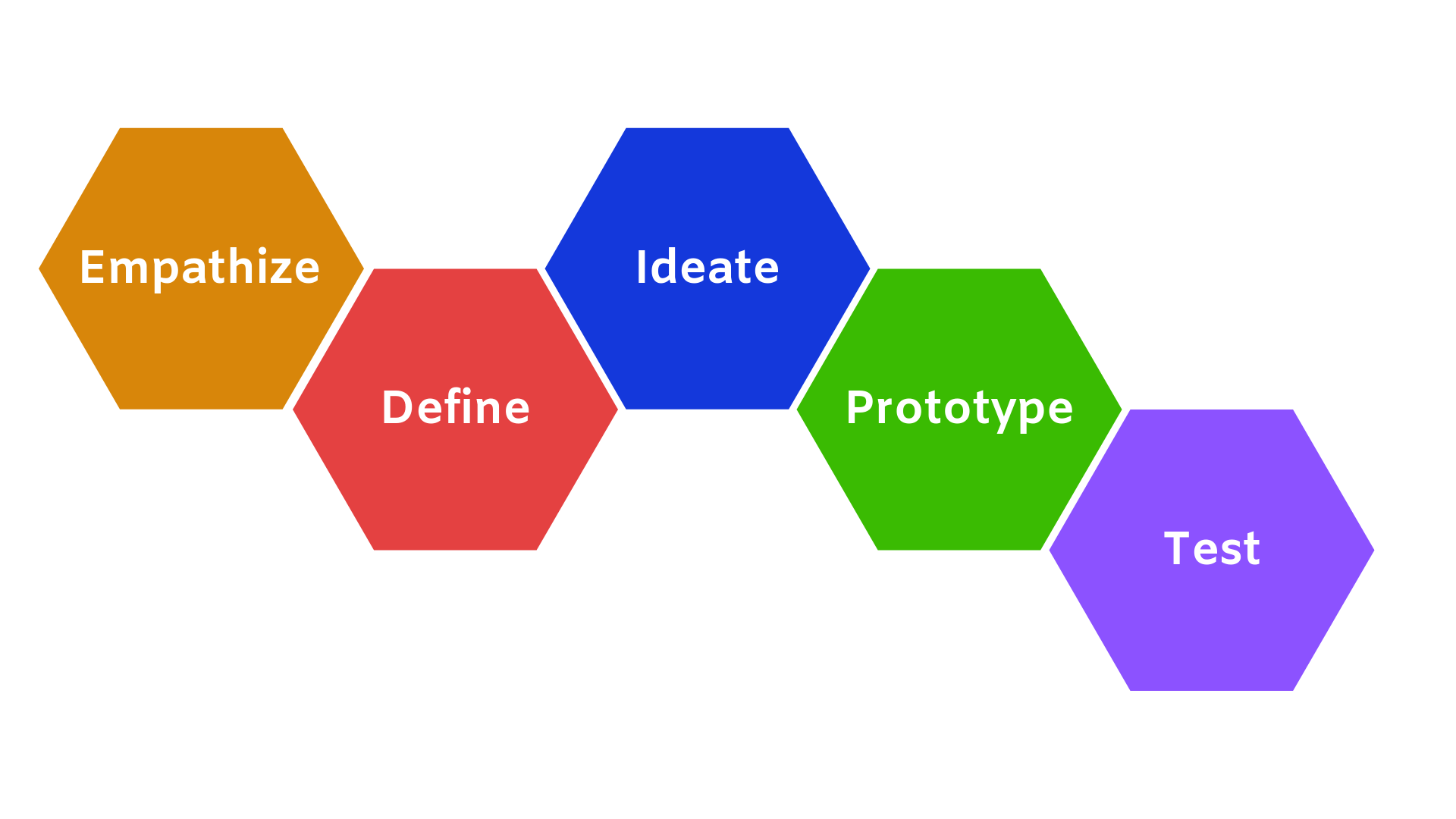 design-thinking-approach
